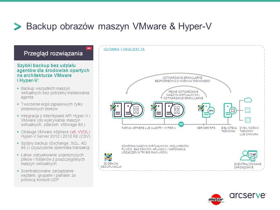 Przegląd rozwiązania Szybki backup bez udziału agentów dla środowisk opartych na architekturze VMware i Hyper-V:  Backup wszystkich maszyn wirtualnych bez potrzeby instalowania agenta  Tworzenie kopii zapasowych tylko zmienionych bloków  Integracja z interfejsami API Hyper-V i VMware (do wykrywania maszyn wirtualnych, zdarzeń, vStorage itd.)  Obsługa VMware vSphere (v6, VVOL) Hyper-V Server 2012 i 2012 R2 (CSV)  Spójny backup (Exchange, SQL, AD itd.) i czyszczenie dziennika transakcji  Łatwe odzyskiwanie pojedynczych plików i folderów z poszczególnych maszyn wirtualnych  Scentralizowane zarządzanie węzłami, grupami i planami za pomocą konsoli UDP Backup obrazów maszyn VMware & Hyper-V GŁÓWNA LOKALIZACJA OCHRONA MASZYN WIRTUALNYCH, WOLUMENÓW, PLIKÓW, BAZ DANYCH, APLIKACJI I MAPOWANIA URZĄDZEŃ W TRYBIE RAW (vRDM) FARMA vSPHERE LUB KLASTRY HYPER-V PEŁNE ODTWARZANIE MASZYN WIRTUALNYCH I ODTWARZANIE GRANULARNE SERWER RPSBIBLIOTEKA TAŚMOWA DYSK, NOŚNIK TAŚMOWY LUB CHMURA NEW SCENTRALIZOWANE ZARZĄDZANIE ODTWARZANIE GRANULARNE BEZPOŚREDNIO Z NOŚNIKA TAŚMOWEGO GLOBALNA DEDUPLIKACJA