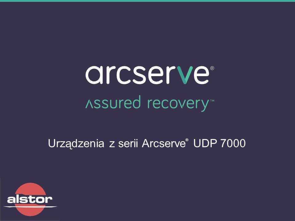 Urządzenia z serii Arcserve ® UDP 7000