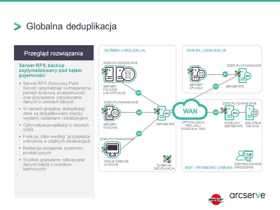 """Globalna deduplikacja Przegląd rozwiązania Serwer RPS, backup zoptymalizowany pod kątem pojemności  Serwer RPS (Recovery Point Server) optymalizuje wymagania na pamięć dyskową, przepustowość oraz przyspiesza odzyskiwanie danych w centrach danych  W ramach globalnej deduplikacji dane są deduplikowane między węzłami, zadaniami i lokalizacjami  Optymalizacja replikacji w sieciach WAN  Funkcja """"data seeding przyspiesza wdrożenia w zdalnych lokalizacjach  Redukcja obciążenia systemów produkcyjnych  Szybkie, granularne odtwarzanie danych (także z nośników taśmowych) ZDALNA LOKALIZACJAGŁÓWNA LOKALIZACJA MSP / PRYWATNA CHMURA BIBLIOTEKA TAŚMOWA GLOBALNA DEDUPLIKACJA ZDEDUPLIKOWANE DANE SERWER RPS STACJE ROBOCZE WINDOWS SERWERY WINDOWS SERWERY FIZYCZNE LUB WIRTUALNE DOCELOWY SERWER RPS ZDEDUPLIKOWANE DANE SERWERY APLIKACJI SCENTRALIZOWANE ZARZĄDZANIE OPTYMALIZACJA REPLIKACJI W SIECIACH WAN"""