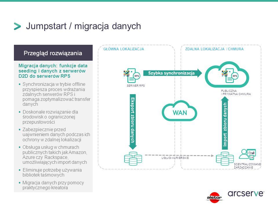 Przegląd rozwiązania Migracja danych: funkcje data seeding i danych z serwerów D2D do serwerów RPS  Synchronizacja w trybie offline przyspiesza proces wdrażania zdalnych serwerów RPS i pomaga zoptymalizować transfer danych  Doskonałe rozwiązanie dla środowisk o ograniczonej przepustowości  Zabezpiecznie przed uajwnieniem danych podczas ich ochrony w zdalnej lokalizacji  Obsługa usług w chmurach publicznych takich jak Amazon, Azure czy Rackspace, umożliwiających import danych  Eliminuje potrzebę używania bibliotek taśmowych  Migracja danych przy pomocy praktycznego kreatora Jumpstart / migracja danych Szybka synchronizacja Import zbioru danych Eksport zbioru danych USŁUGI KURIERSKIE SERWER RPS PUBLICZNA I PRYWATNA CHMURA ZDALNA LOKALIZACJA / CHMURAGŁÓWNA LOKALIZACJA SCENTRALIZOWANE ZARZĄDZANIE