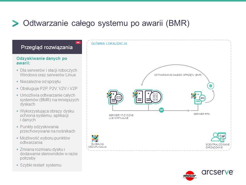 Odtwarzanie całego systemu po awarii (BMR) Przegląd rozwiązania Odzyskiwanie danych po awarii:  Dla serwerów i stacji roboczych Windows oraz serwerów Linux  Niezależne od sprzętu  Obsługuje P2P, P2V, V2V i V2P  Umożliwia odtwarzanie całych systemów (BMR) na mniejszych dyskach  Wykorzystująca obrazy dysku ochrona systemu, aplikacji i danych  Punkty odzyskiwania przechowywane na nośnikach  Możliwość wyboru punktów odtwarzania  Zmiana rozmiaru dysku i dodawanie sterowników w razie potrzeby  Szybki restart systemu SERWER RPS GŁÓWNA LOKALIZACJA NEW SCENTRALIZOWANE ZARZĄDZANIE SERWERY FIZYCZNE LUB WIRTUALNE GLOBALNA DEDUPLIKACJA ODTWARZANIE CAŁEGO SPRZĘTU (BMR)