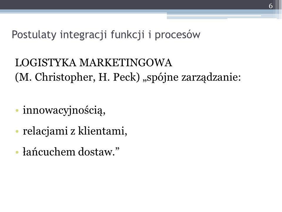 """Postulaty integracji funkcji i procesów LOGISTYKA MARKETINGOWA (M. Christopher, H. Peck) """"spójne zarządzanie: innowacyjnością, relacjami z klientami,"""