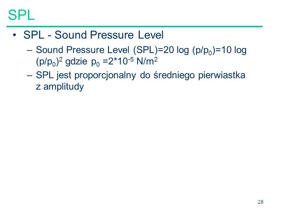 29 Próg słyszalności Eksperymenty: >20kHz (nawet 24kHz) Ashihara et al, 2010: Psychoacoustic Measurement and Auditory Brainstem Response in the Frequency Range Between 10 kHz and 30 kHz some subjects could perceive sounds above 20 kHz and the auditory brainstem response could be measured for one subject at 22 kHz.