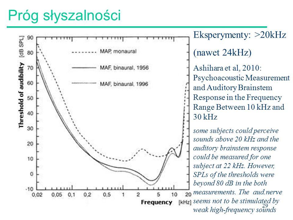 30 PWL, intensywność dźwięku Poziom mocy dźwięku –Całkowita moc dźwięku emitowanego przez źródło we wszystkich kierunkach –Mierzona w watach (joule/s) –Sound Power Level (PWL)=10 log(W/W 0 ), W 0 =10 -12 watów Intensywność (natężenie) dźwięku –Stosunek przepływu energii przez jednostkę powierzchni/s –Sound Intensity Level (IL) = 10 log (I/I 0 ), gdzie I 0 =10 -12 wat/m 2 (I/I 0 =(p/p 0 ) 2 ) 2 i więcej źródeł –2 jednakowe źródła dają zwiększenie PWL o 3dB –2 jednakowe źródła dają 3 dB zwiększenie SPL, przy założeniu braku interferencji (10 log 2*I 1 /I 2 =10 log 2 + 10 log I 1 /I 2 ) –Dwa 80-decybelowe źródła dodając się dają 83 dB SPL