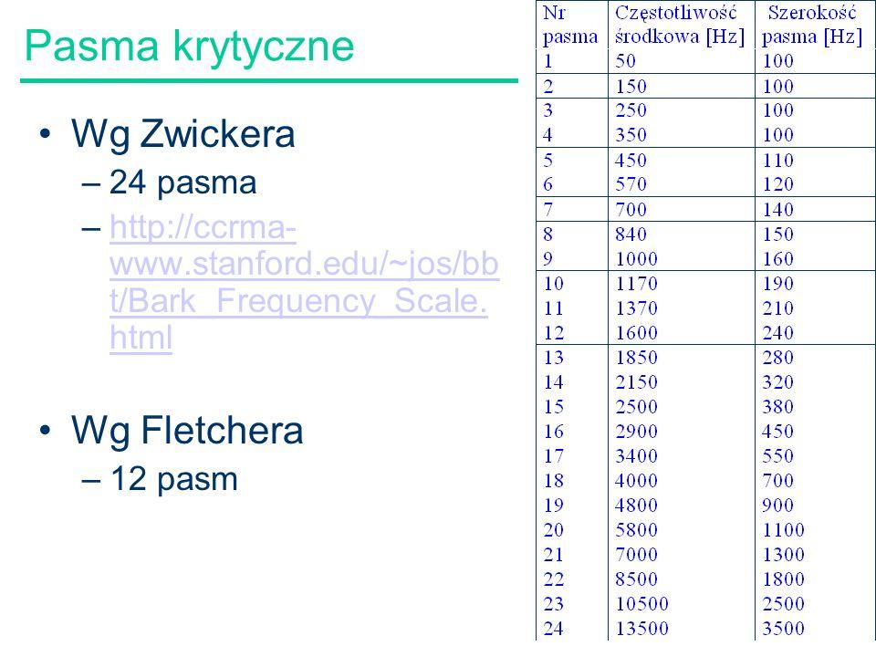 49 Pasma krytyczne Wg Zwickera –24 pasma –http://ccrma- www.stanford.edu/~jos/bb t/Bark_Frequency_Scale.