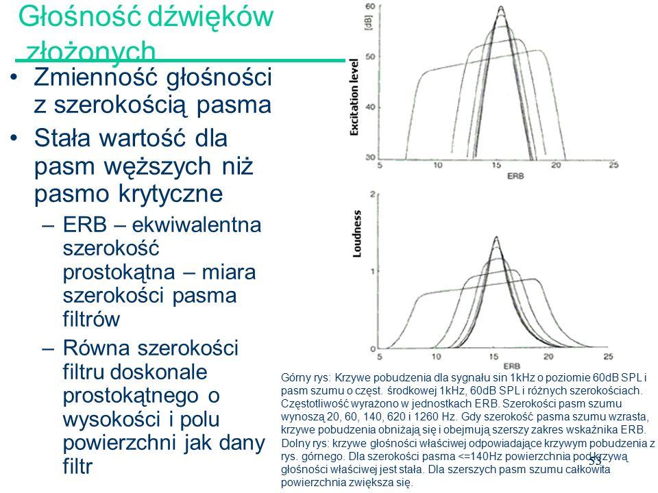 54 Perceptualne aspekty słyszenia Maskowanie: w czasie (w przód, wstecz), w dziedzinie częstotliwości –Głośniejszy dźwięk może sprawić, że inny, cichszy dźwięk nie będzie słyszalny (głośniejszy zamaskuje cichszy), zależnie od wzajemnych relacji częstotliwości i głośności obu dźwięków –Czyste tony o bliskich częstotliwościach maskują się bardziej niż oddalone –Czysty ton o wyższej częstotliwości jest maskowany efektywniej niż o niższej –Im większa intensywność tonu maskującego (maskera), tym szersze pasmo maskowania
