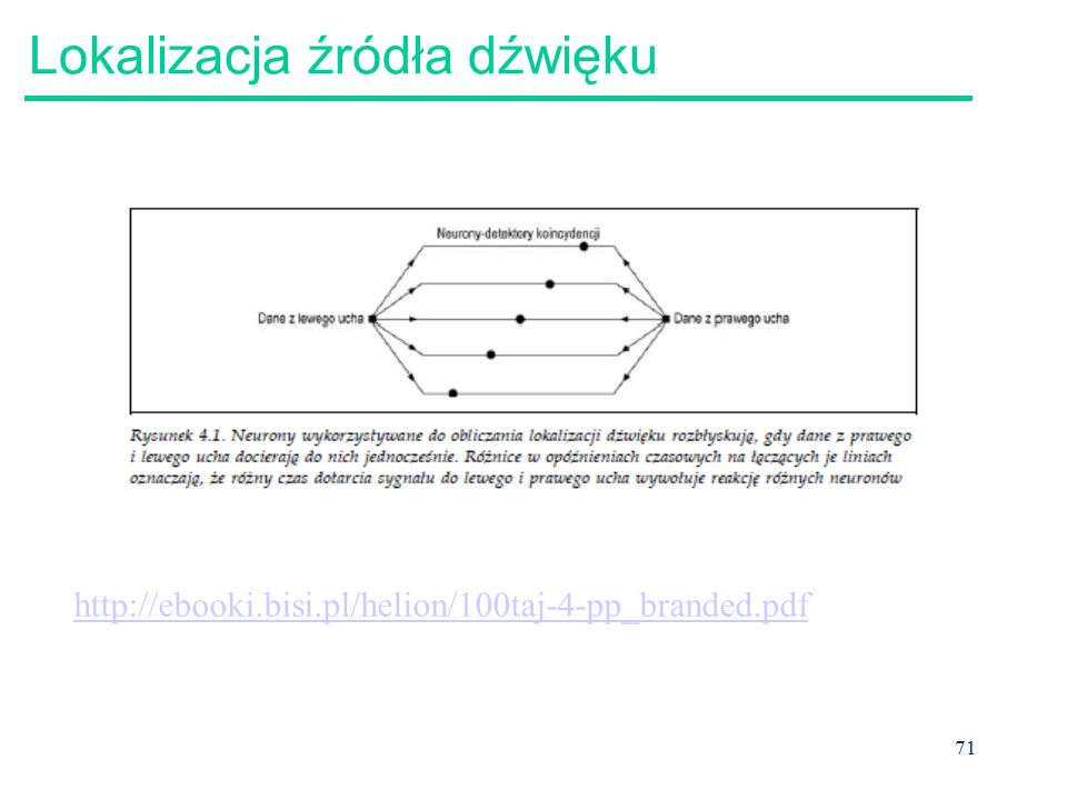 71 Lokalizacja źródła dźwięku http://ebooki.bisi.pl/helion/100taj-4-pp_branded.pdf