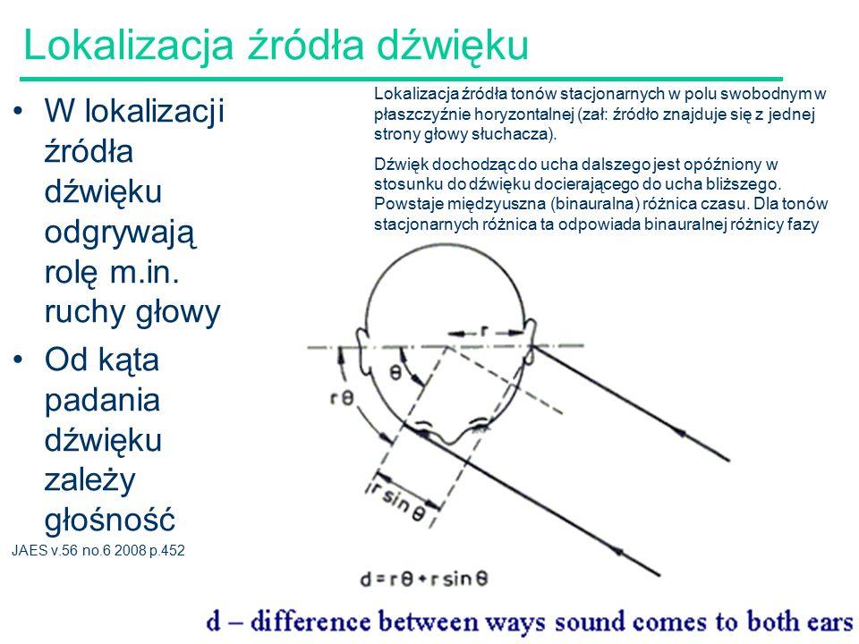 73 Lokalizacja źródła dźwięku Lokalizacja źródła tonów stacjonarnych w polu swobodnym w płaszczyźnie horyzontalnej (zał: źródło znajduje się z jednej strony głowy słuchacza).