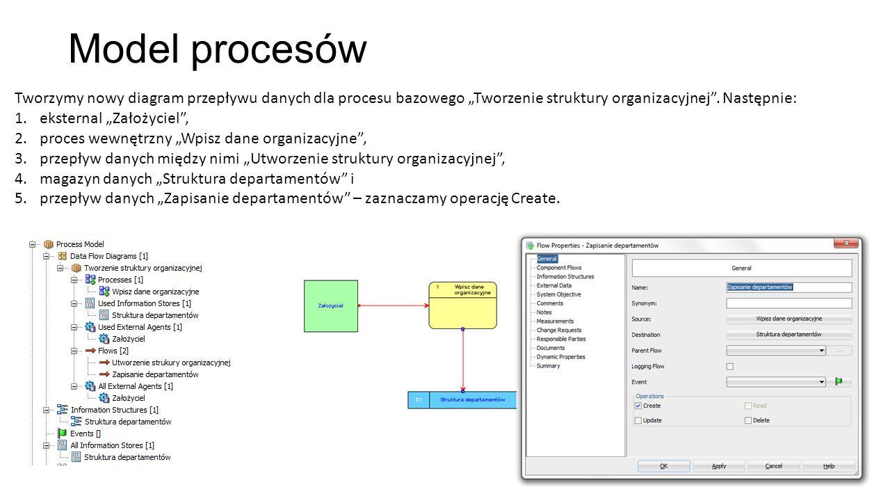 """Model procesów Tworzymy nowy diagram przepływu danych dla procesu bazowego """"Tworzenie struktury organizacyjnej"""". Następnie: 1.eksternal """"Założyciel"""","""
