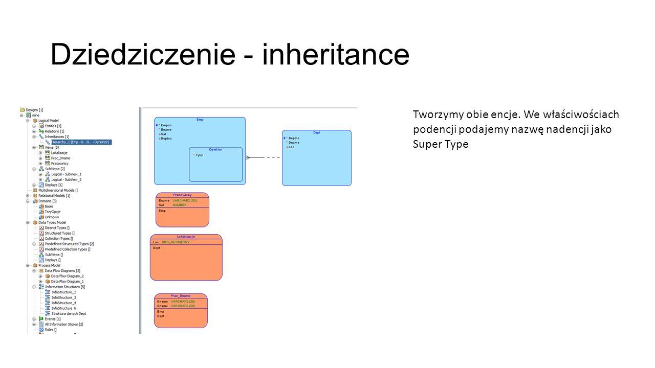 Dziedziczenie - inheritance Tworzymy obie encje. We właściwościach podencji podajemy nazwę nadencji jako Super Type