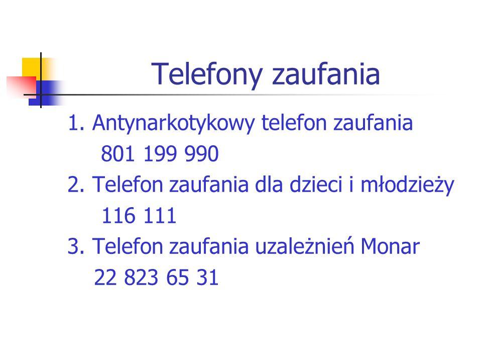 Telefony zaufania 1. Antynarkotykowy telefon zaufania 801 199 990 2.