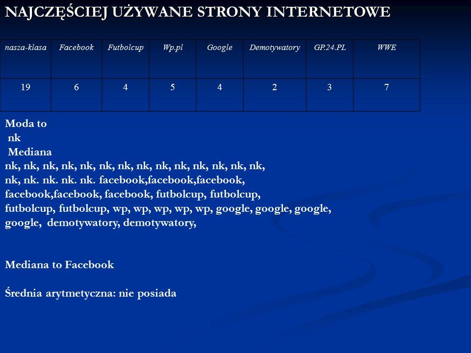 nasza-klasaFacebookFutbolcupWp.plGoogleDemotywatoryGP.24.PLWWE 196454237 NAJCZĘŚCIEJ UŻYWANE STRONY INTERNETOWE Moda to nk Mediana nk, nk, nk, nk, nk,