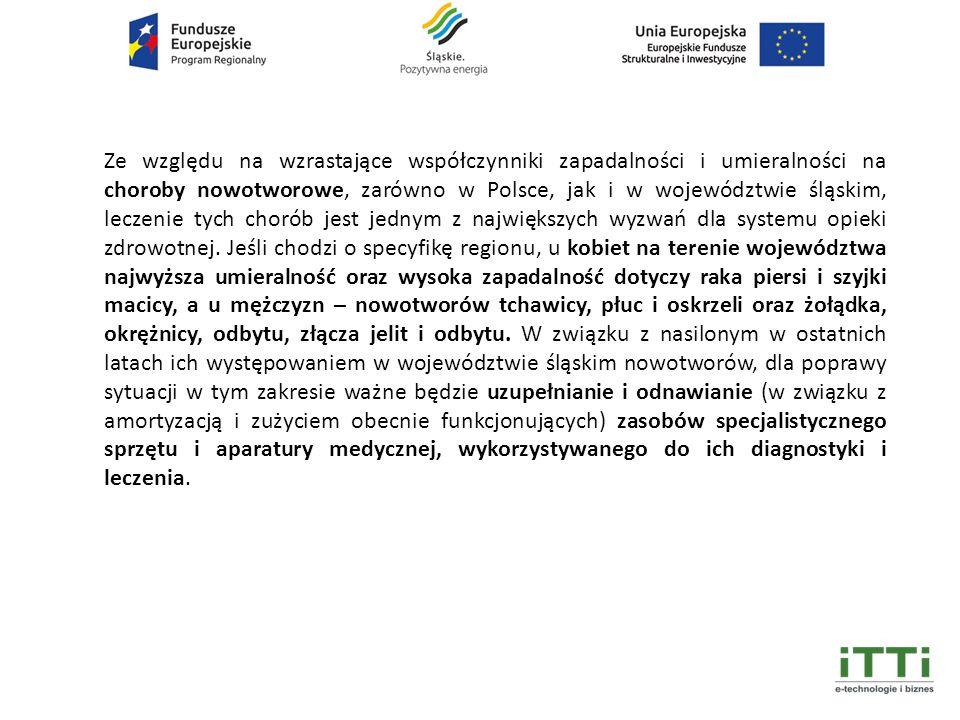 Ze względu na wzrastające współczynniki zapadalności i umieralności na choroby nowotworowe, zarówno w Polsce, jak i w województwie śląskim, leczenie tych chorób jest jednym z największych wyzwań dla systemu opieki zdrowotnej.