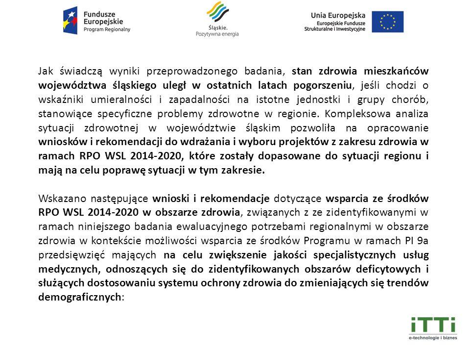 Jak świadczą wyniki przeprowadzonego badania, stan zdrowia mieszkańców województwa śląskiego uległ w ostatnich latach pogorszeniu, jeśli chodzi o wskaźniki umieralności i zapadalności na istotne jednostki i grupy chorób, stanowiące specyficzne problemy zdrowotne w regionie.