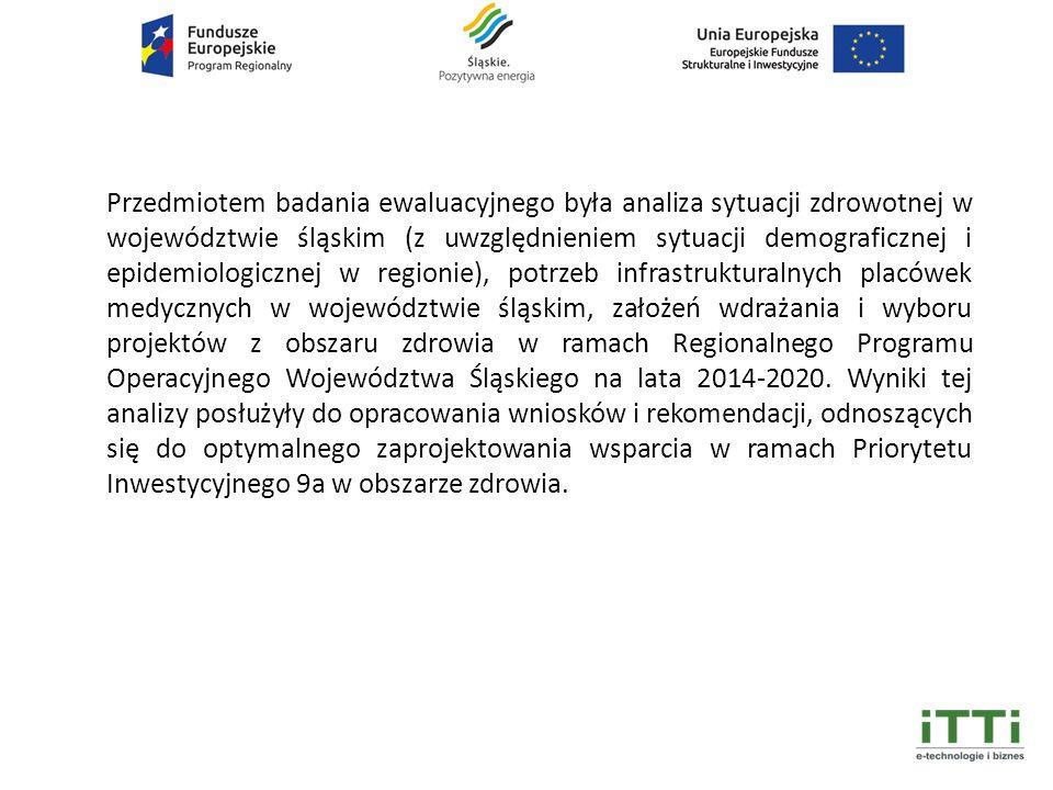 Przedmiotem badania ewaluacyjnego była analiza sytuacji zdrowotnej w województwie śląskim (z uwzględnieniem sytuacji demograficznej i epidemiologicznej w regionie), potrzeb infrastrukturalnych placówek medycznych w województwie śląskim, założeń wdrażania i wyboru projektów z obszaru zdrowia w ramach Regionalnego Programu Operacyjnego Województwa Śląskiego na lata 2014-2020.