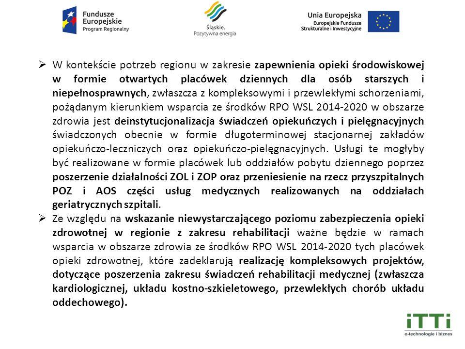  W kontekście potrzeb regionu w zakresie zapewnienia opieki środowiskowej w formie otwartych placówek dziennych dla osób starszych i niepełnosprawnych, zwłaszcza z kompleksowymi i przewlekłymi schorzeniami, pożądanym kierunkiem wsparcia ze środków RPO WSL 2014-2020 w obszarze zdrowia jest deinstytucjonalizacja świadczeń opiekuńczych i pielęgnacyjnych świadczonych obecnie w formie długoterminowej stacjonarnej zakładów opiekuńczo-leczniczych oraz opiekuńczo-pielęgnacyjnych.