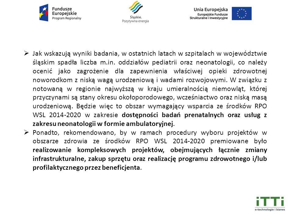  Jak wskazują wyniki badania, w ostatnich latach w szpitalach w województwie śląskim spadła liczba m.in.