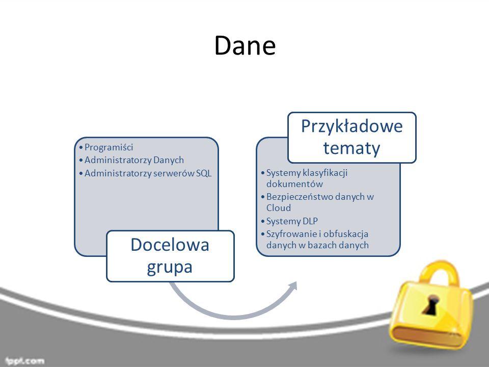Dane Programiści Administratorzy Danych Administratorzy serwerów SQL Docelowa grupa Systemy klasyfikacji dokumentów Bezpieczeństwo danych w Cloud Systemy DLP Szyfrowanie i obfuskacja danych w bazach danych Przykładowe tematy