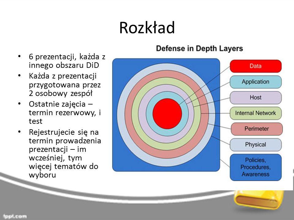 Rozkład 6 prezentacji, każda z innego obszaru DiD Każda z prezentacji przygotowana przez 2 osobowy zespół Ostatnie zajęcia – termin rezerwowy, i test