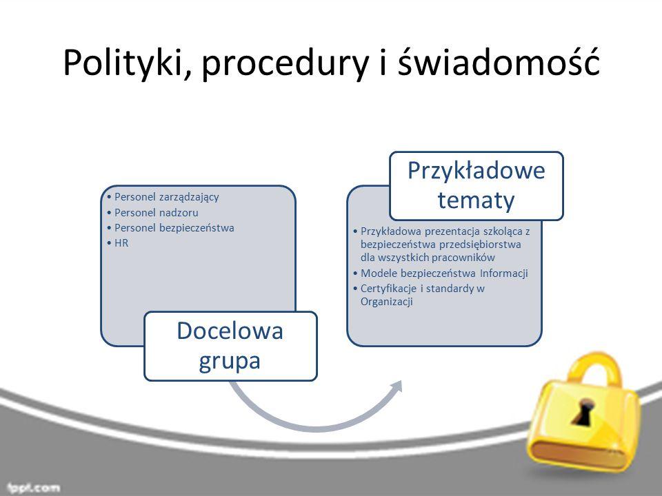 Polityki, procedury i świadomość Personel zarządzający Personel nadzoru Personel bezpieczeństwa HR Docelowa grupa Przykładowa prezentacja szkoląca z b