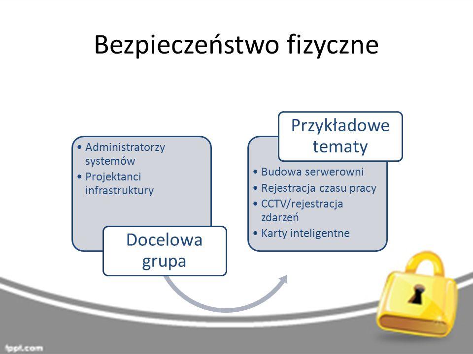 Bezpieczeństwo fizyczne Administratorzy systemów Projektanci infrastruktury Docelowa grupa Budowa serwerowni Rejestracja czasu pracy CCTV/rejestracja