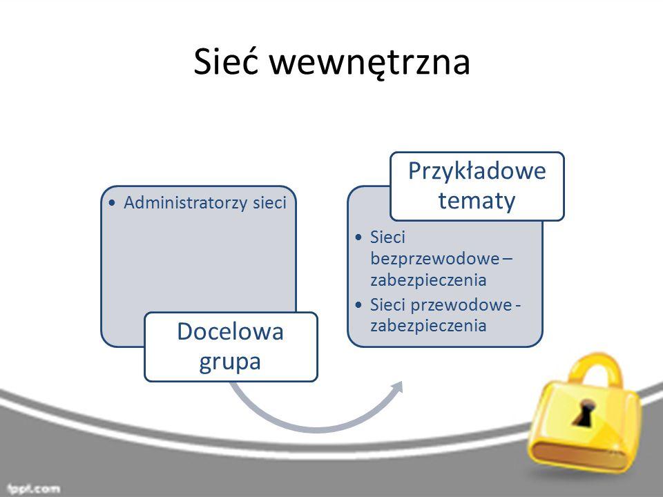 Sieć wewnętrzna Administratorzy sieci Docelowa grupa Sieci bezprzewodowe – zabezpieczenia Sieci przewodowe - zabezpieczenia Przykładowe tematy