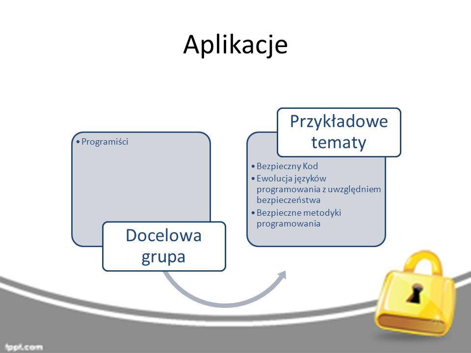 Aplikacje Programiści Docelowa grupa Bezpieczny Kod Ewolucja języków programowania z uwzględniem bezpieczeństwa Bezpieczne metodyki programowania Przykładowe tematy