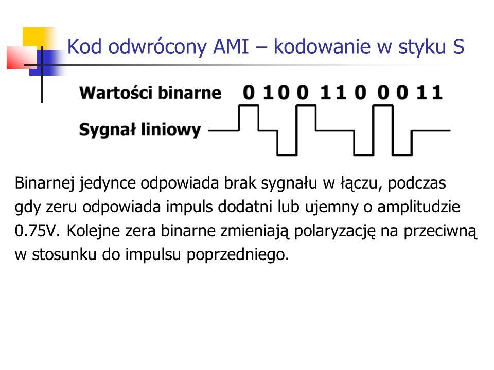 Kod odwrócony AMI – kodowanie w styku S Binarnej jedynce odpowiada brak sygnału w łączu, podczas gdy zeru odpowiada impuls dodatni lub ujemny o amplit