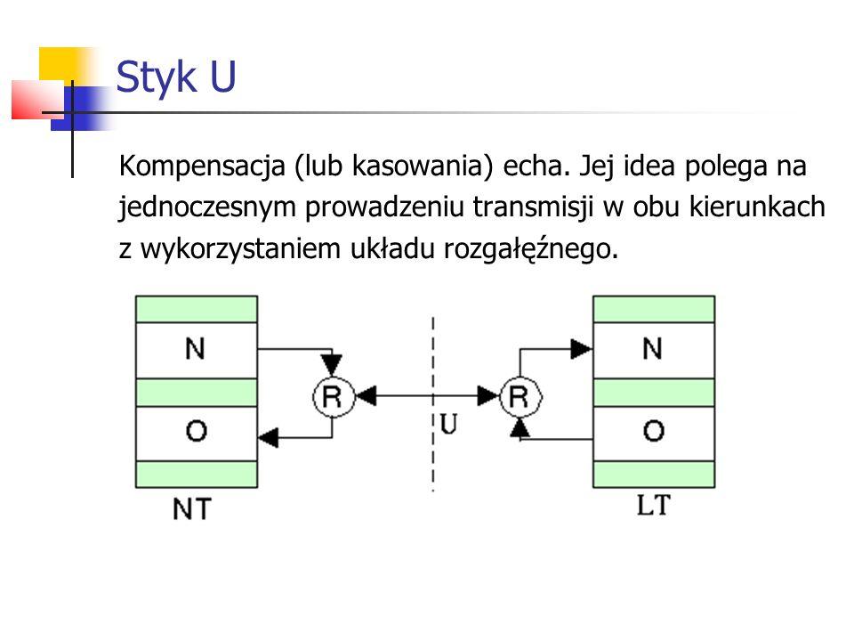 Kompensacja (lub kasowania) echa. Jej idea polega na jednoczesnym prowadzeniu transmisji w obu kierunkach z wykorzystaniem układu rozgałęźnego. Styk U