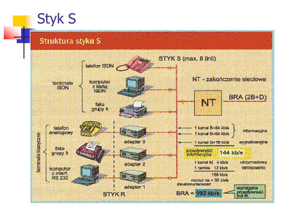 Styk S