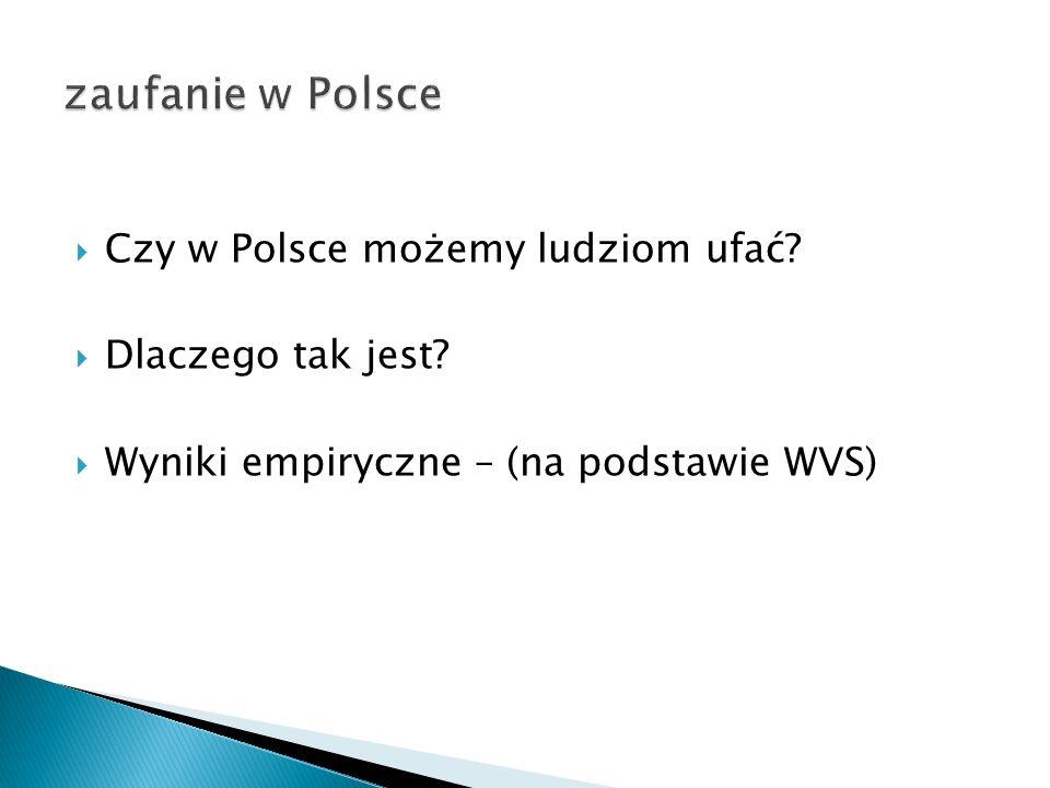  Czy w Polsce możemy ludziom ufać?  Dlaczego tak jest?  Wyniki empiryczne – (na podstawie WVS)