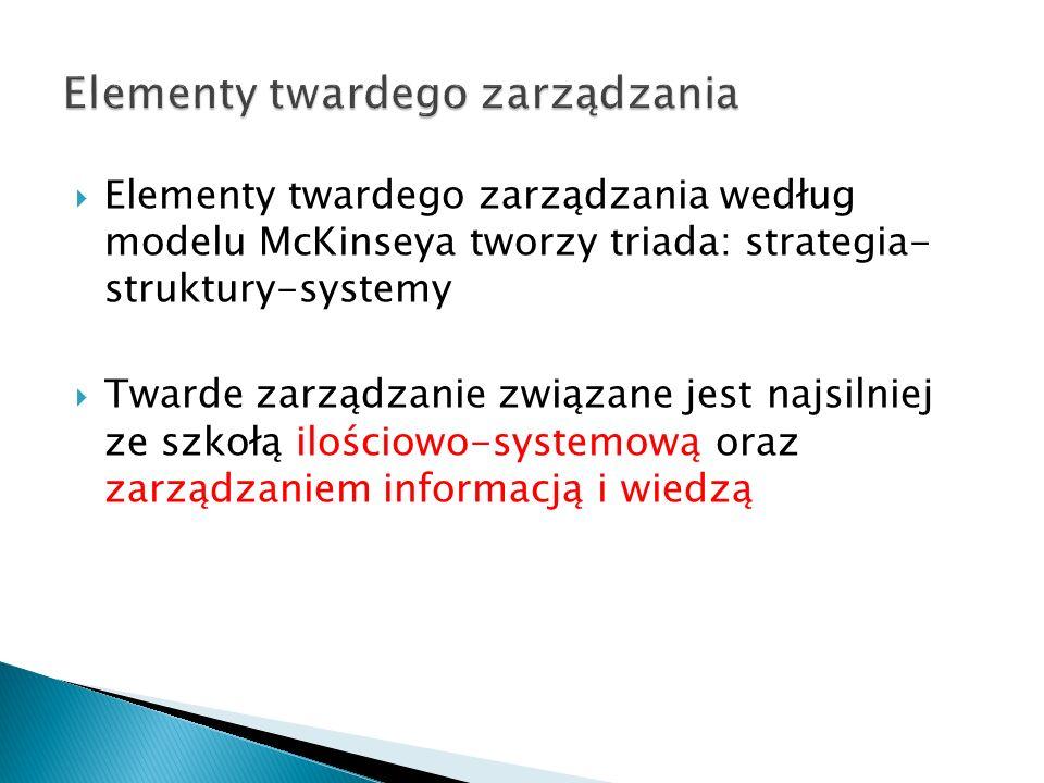  Elementy twardego zarządzania według modelu McKinseya tworzy triada: strategia- struktury-systemy  Twarde zarządzanie związane jest najsilniej ze s