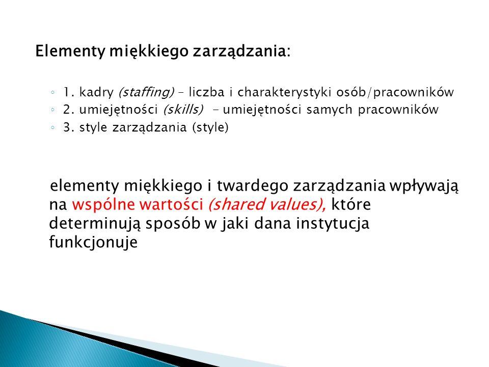 Elementy miękkiego zarządzania: ◦ 1. kadry (staffing) – liczba i charakterystyki osób/pracowników ◦ 2. umiejętności (skills) - umiejętności samych pra