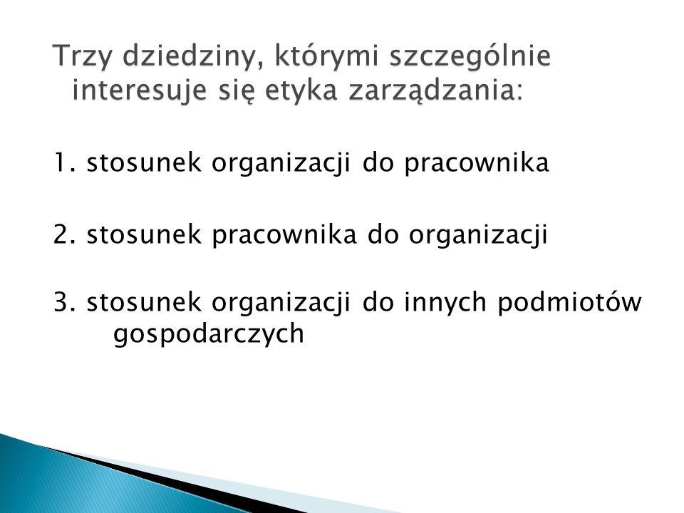 Trzy dziedziny, którymi szczególnie interesuje się etyka zarządzania: 1. stosunek organizacji do pracownika 2. stosunek pracownika do organizacji 3. s