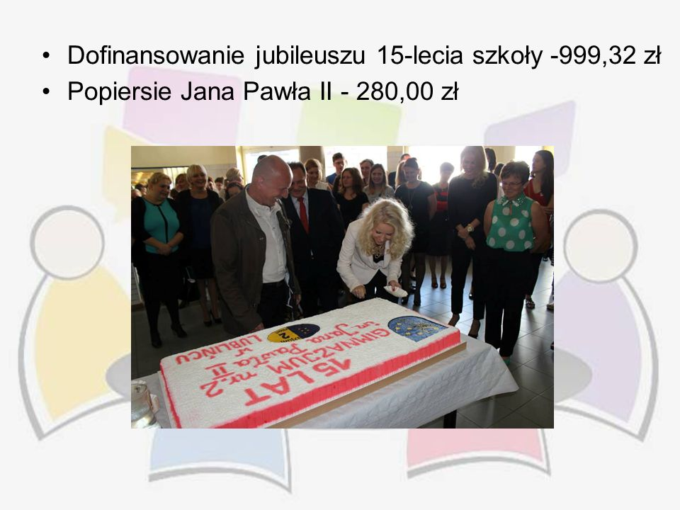 Dofinansowanie jubileuszu 15-lecia szkoły -999,32 zł Popiersie Jana Pawła II - 280,00 zł