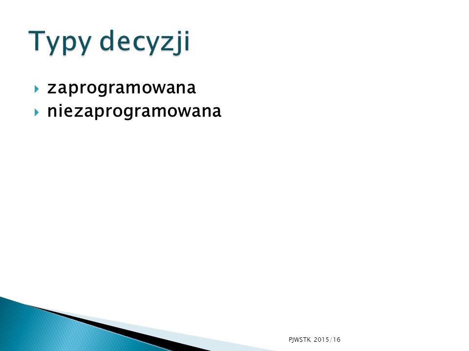  zaprogramowana  niezaprogramowana PJWSTK 2015/16
