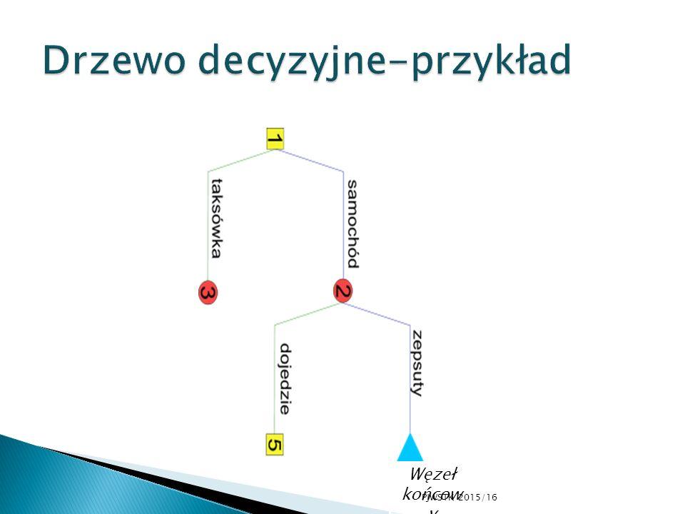 Węzeł końcow y PJWSTK 2015/16