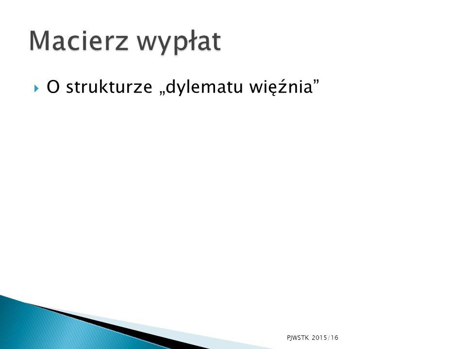 """ O strukturze """"dylematu więźnia"""" PJWSTK 2015/16"""