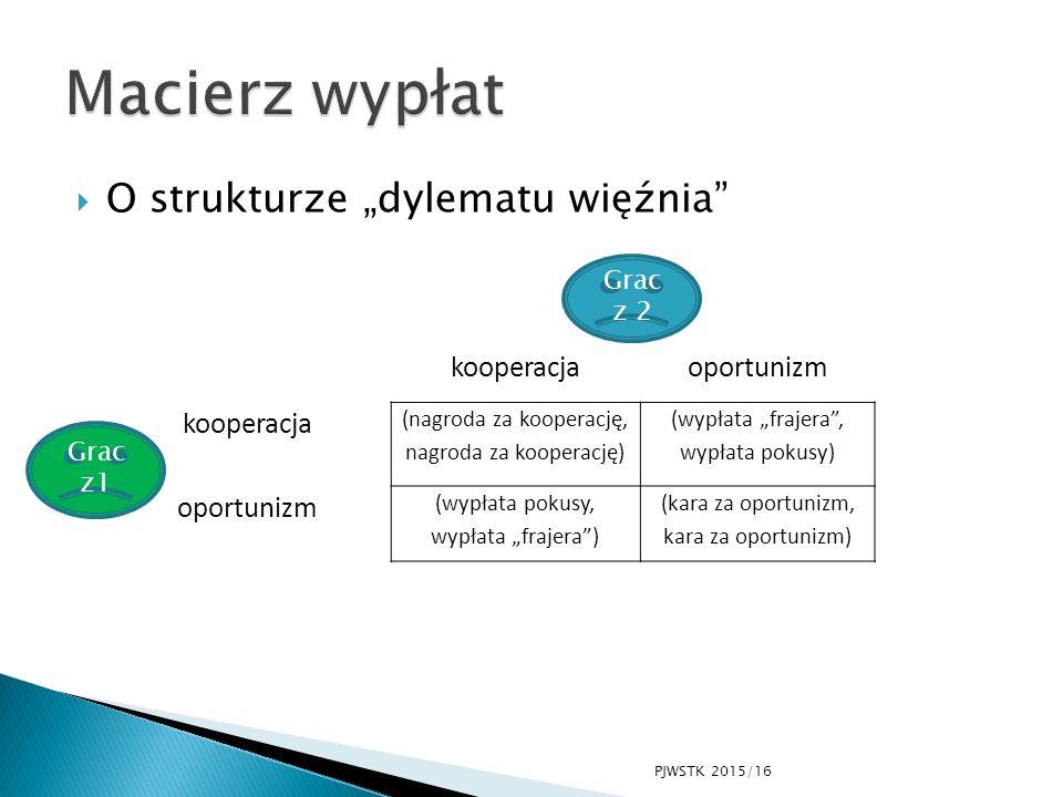 """ O strukturze """"dylematu więźnia"""" kooperacjaoportunizm kooperacja (nagroda za kooperację, nagroda za kooperację) (wypłata """"frajera"""", wypłata pokusy) o"""