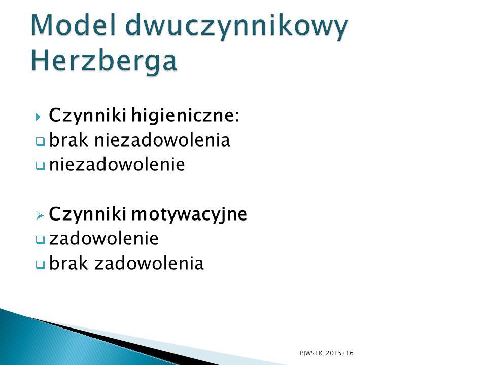  Czynniki higieniczne:  brak niezadowolenia  niezadowolenie  Czynniki motywacyjne  zadowolenie  brak zadowolenia PJWSTK 2015/16