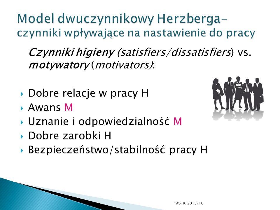 Czynniki higieny (satisfiers/dissatisfiers) vs. motywatory (motivators):  Dobre relacje w pracy H  Awans M  Uznanie i odpowiedzialność M  Dobre za