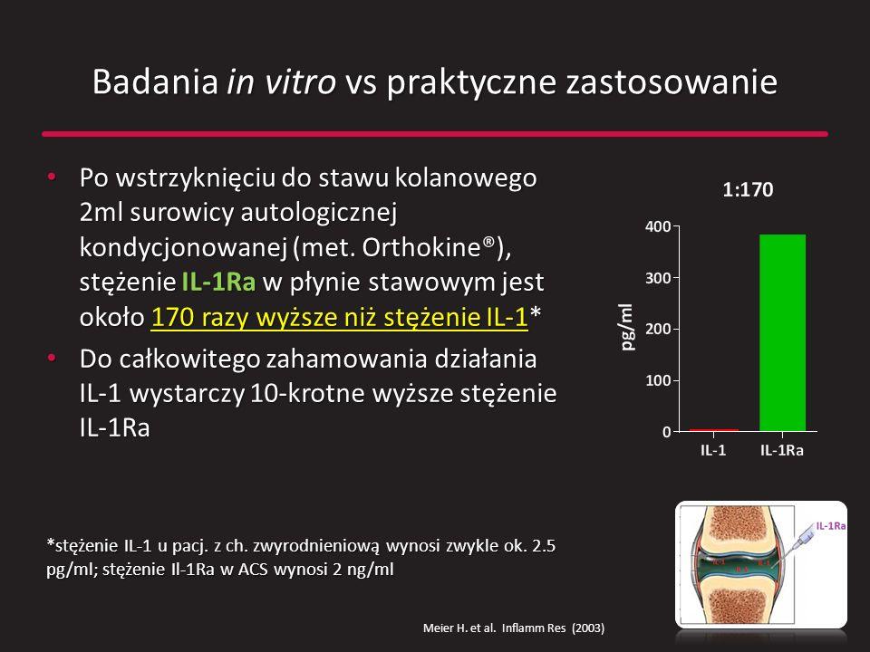 Badania in vitro vs praktyczne zastosowanie Po wstrzyknięciu do stawu kolanowego 2ml surowicy autologicznej kondycjonowanej (met. Orthokine®), stężeni