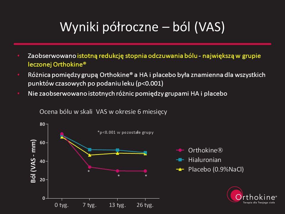 Wyniki półroczne – ból (VAS) Zaobserwowano istotną redukcję stopnia odczuwania bólu - największą w grupie leczonej Orthokine® Zaobserwowano istotną re