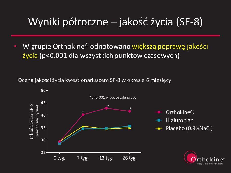 Wyniki półroczne – jakość życia (SF-8) W grupie Orthokine® odnotowano większą poprawę jakości życia (p<0.001 dla wszystkich punktów czasowych) W grupi