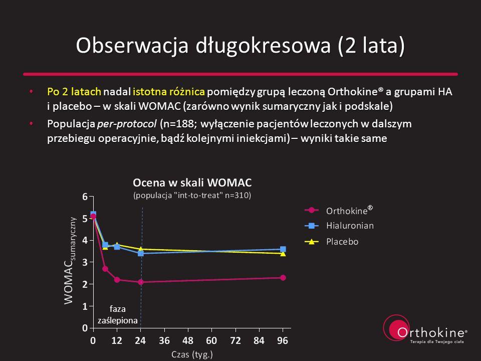 Obserwacja długokresowa (2 lata) Po 2 latach nadal istotna różnica pomiędzy grupą leczoną Orthokine® a grupami HA i placebo – w skali WOMAC (zarówno w