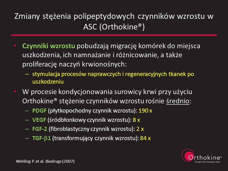 Zmiany stężenia polipeptydowych czynników wzrostu w ASC (Orthokine®) Czynniki wzrostu pobudzają migrację komórek do miejsca uszkodzenia, ich namnażani
