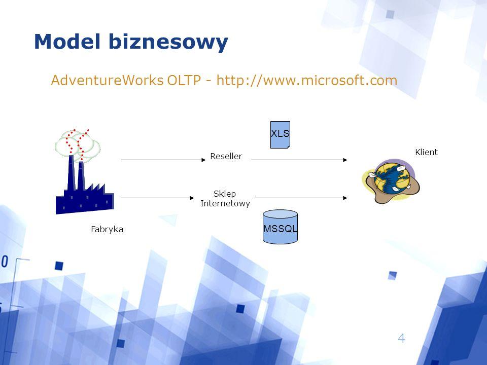 4 Model biznesowy AdventureWorks OLTP - http://www.microsoft.com Reseller Sklep Internetowy Fabryka MSSQL XLS Klient