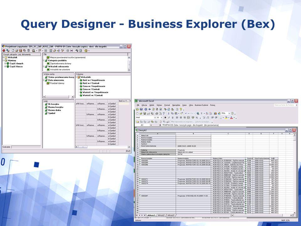 9 Web Application Designer