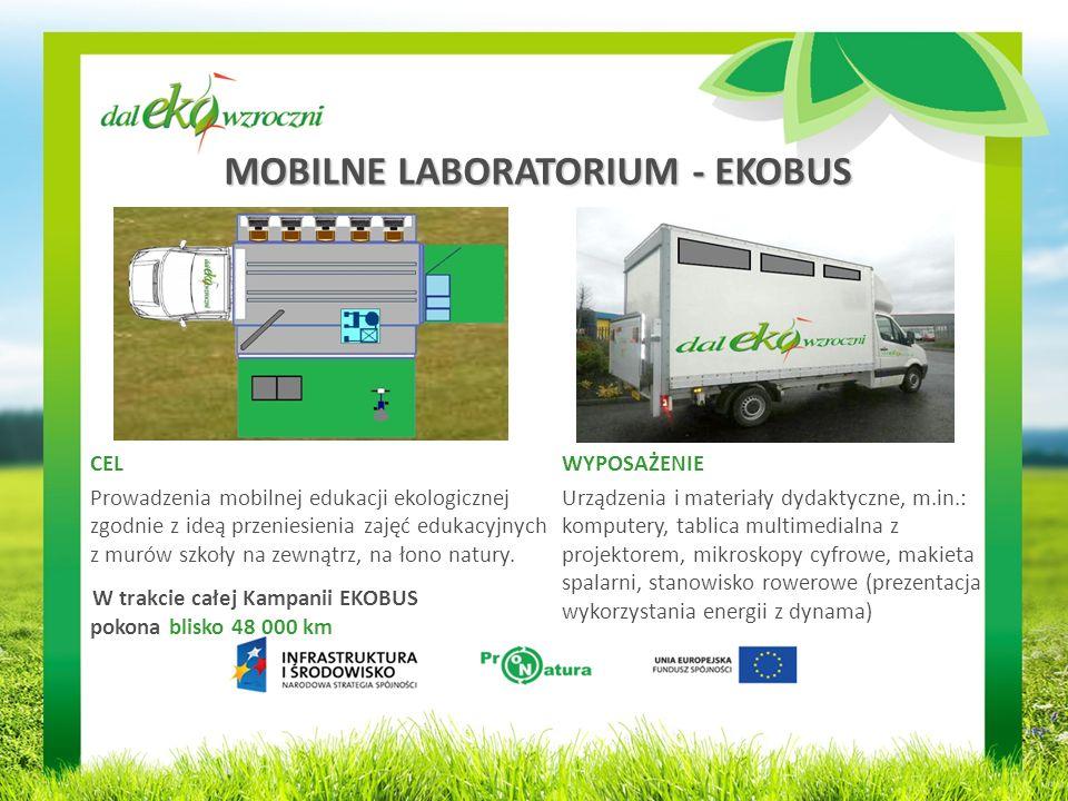 MOBILNE LABORATORIUM - EKOBUS CEL Prowadzenia mobilnej edukacji ekologicznej zgodnie z ideą przeniesienia zajęć edukacyjnych z murów szkoły na zewnątrz, na łono natury.