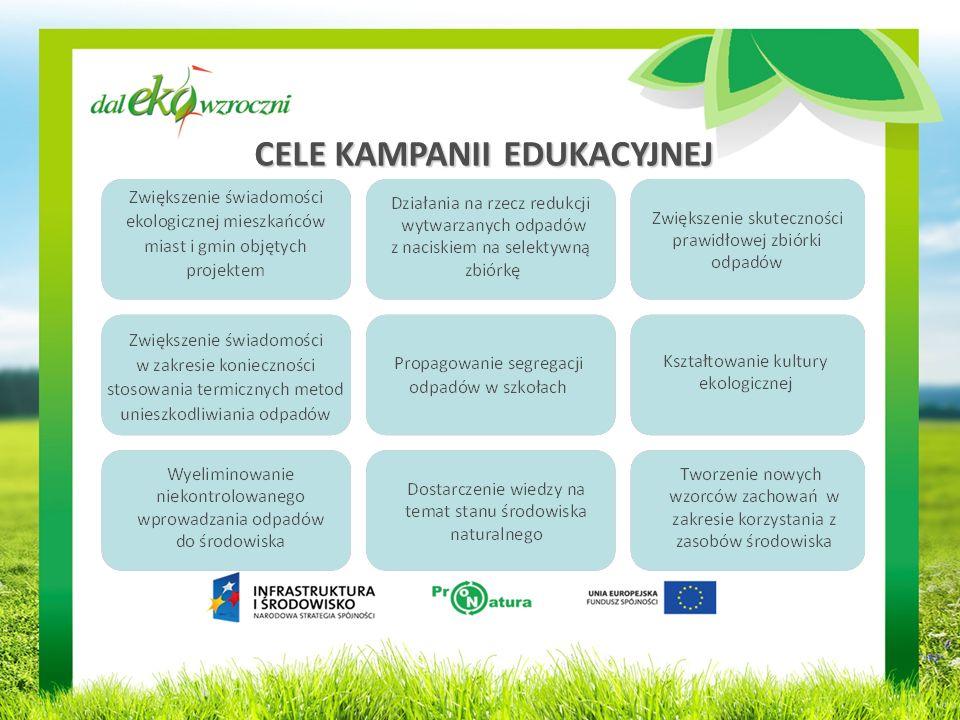 EKOLEKCJE ADRESACI EKOLEKCJI Dzieci i młodzież uczęszczający do szkół na terenie obszaru Projektu CEL Edukacja ekologiczna dzieci i młodzieży w zakresie zachowań proekologicznych, selektywnej zbiórki odpoadów, metod postępowania z odpadami, sposobu wykorzystania surowców wtórnych.